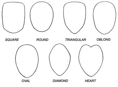 How to choose the right hairstyles for your face shape face shapes urmus Gallery