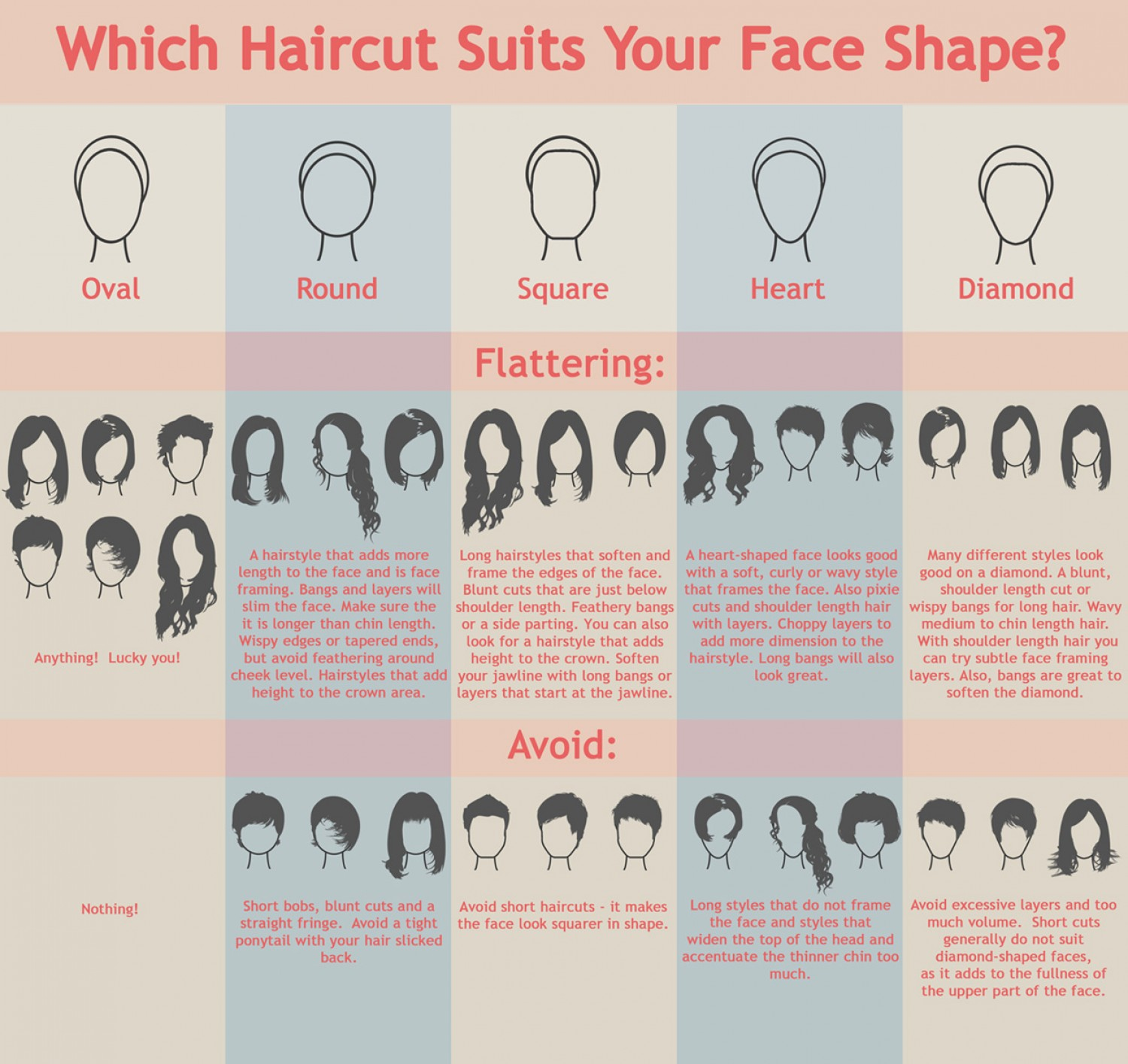 need to know which hairstyle suits your face shape best - hairstyles